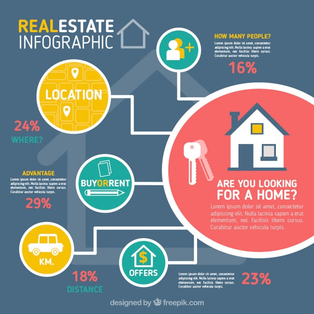 Real estate infographic in flat design with circles Free Vector