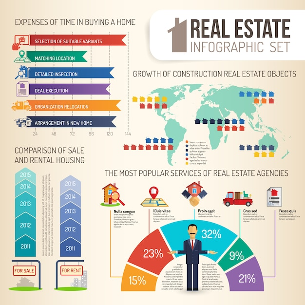 Real estate infographics set Free Vector