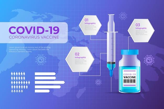 Realistic coronavirus vaccine infographic Premium Vector