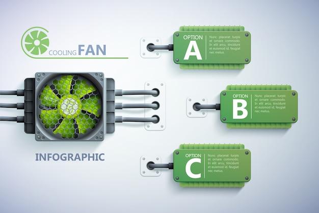 Реалистичный зеленый компьютер кулер охлаждающие элементы текст три варианта Бесплатные векторы