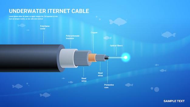 Реалистичное оптическое волокно подводная кабельная структура сетевые технологии связи соединительный элемент Premium векторы