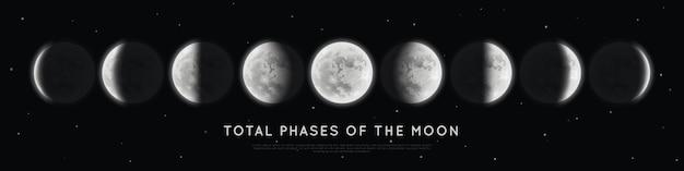 月の現実的な段階。 Premiumベクター
