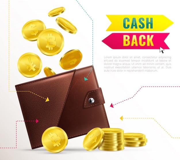 Poster del portafoglio realistico Vettore gratuito