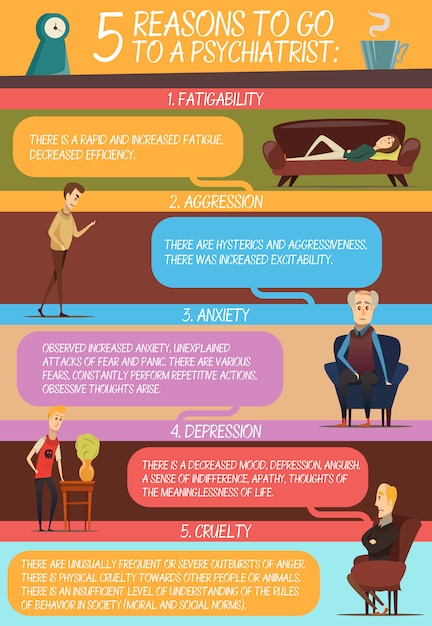 Reasons of visit to psychologist infographics Free Vector