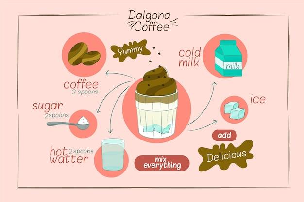Рецепт для кофе далгона Бесплатные векторы