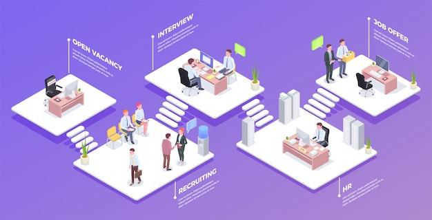 Набор изометрической композиции с изображениями различных офисных помещений и текстовыми заголовками инфографики, доступными для редактирования иллюстрации Бесплатные векторы