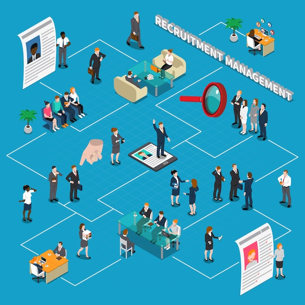 Recruitment management isometric people flowchart Free Vector