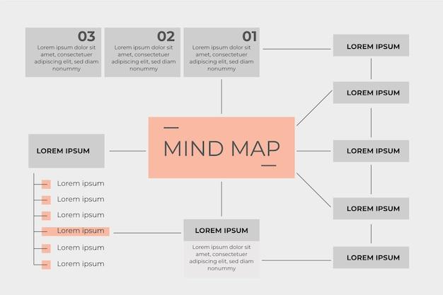 Modello di mappa mentale rettangolare Vettore gratuito