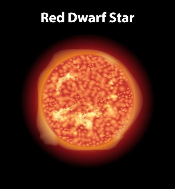 Red dwarf star on dark space Free Vector