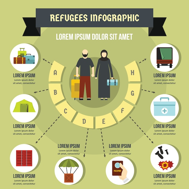 Refugees infographic concept, flat style Premium Vector