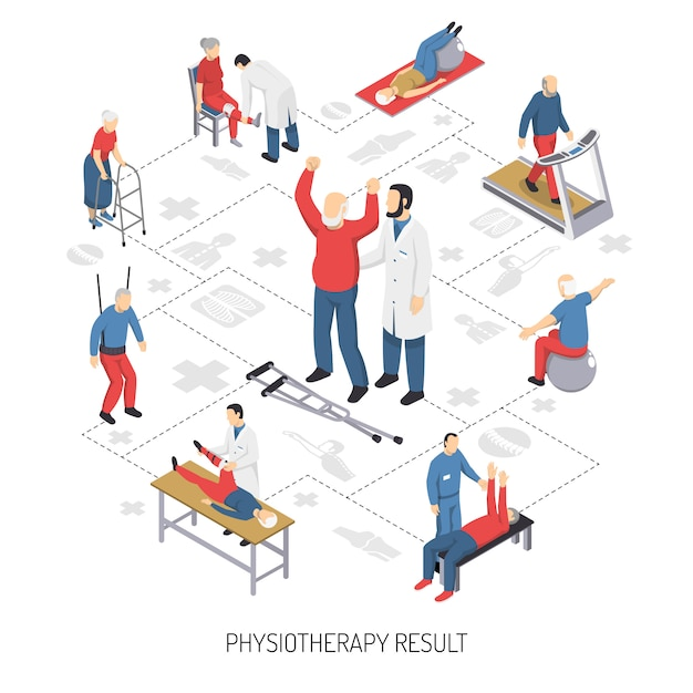 Rehabilitation care and physiotherapy icons Free Vector