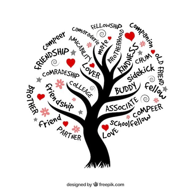 Relationship tree Free Vector