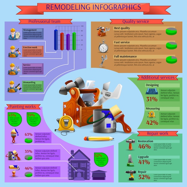 Remodeling and renovation works infographics layout Free Vector