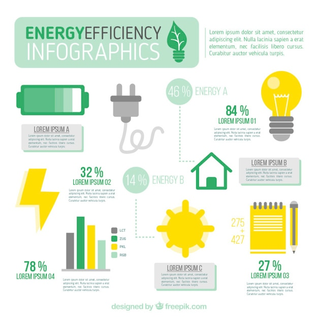 Renewable energy infographic in flat design vector free for Solar energy information for students