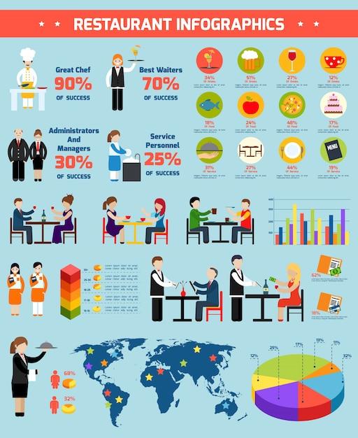 Restaurant Infographic Set Free Vector