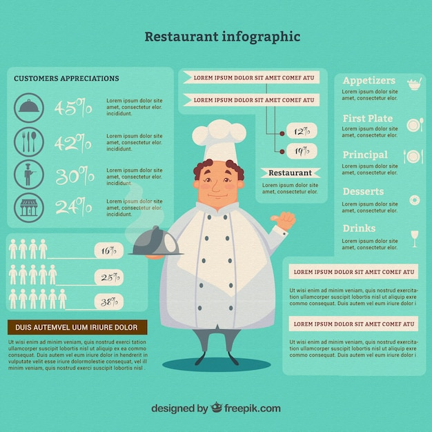 Restaurant infographic template with chef Free Vector