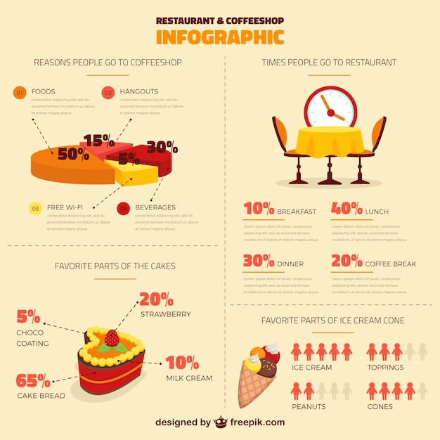 Restaurant Infographic Vector Free Download