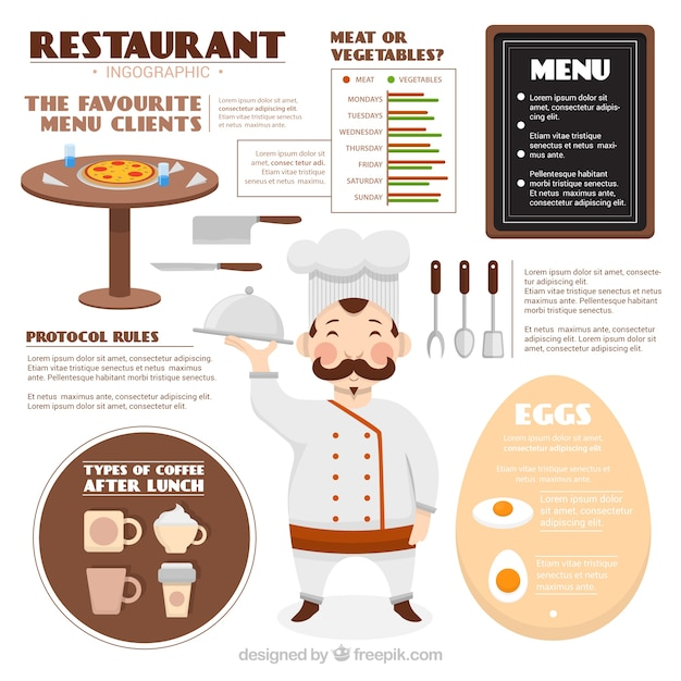Restaurant infography with a nice chef Premium Vector