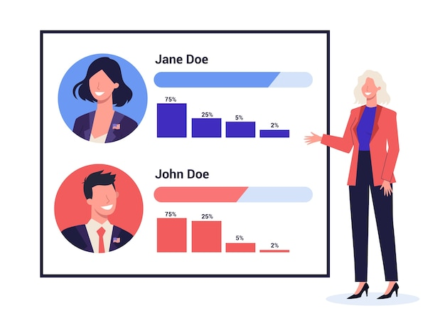 Результат голосования за президента. диаграмма, график анализа. рейтинг кандидата. Premium векторы