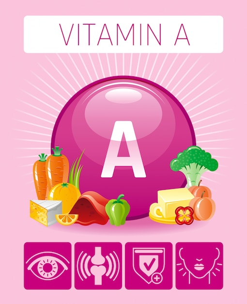 Retinol vitamin a food icons with human benefit. healthy eating flat icon set. diet infographic cha