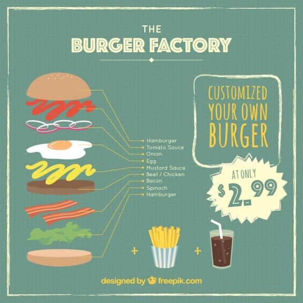 Retro burger infographic menu Free Vector