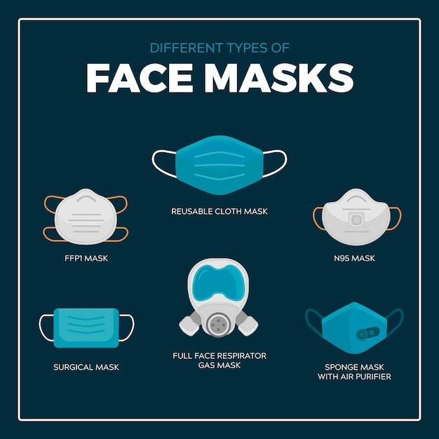 Reusable face masks and fabric masks Free Vector