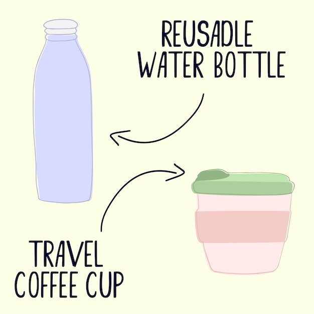 Reusable water bottle and travel coffee cup. Premium Vector