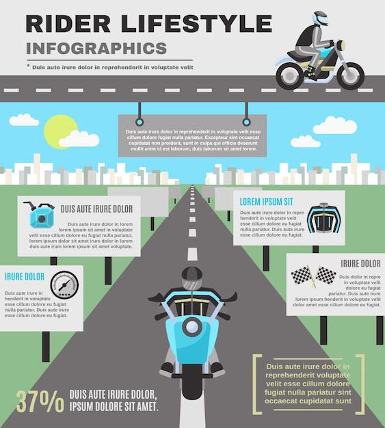Rider infographics set Free Vector