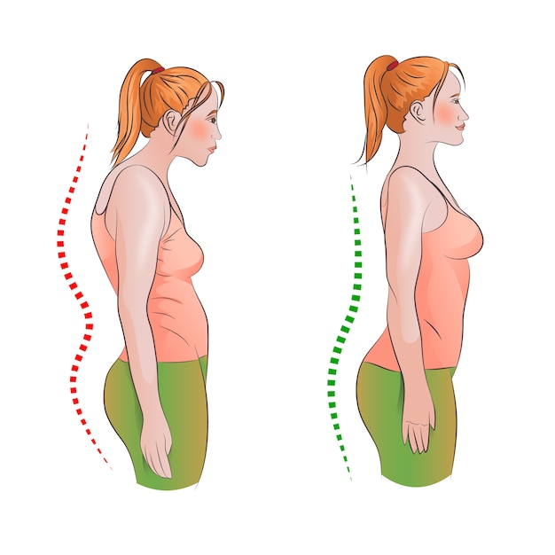 Right and wrong back posture Premium Vector