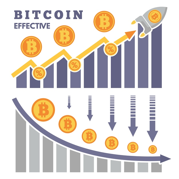 The rise and fall of bitcoin on exchange of cryptocurrency Premium Vector