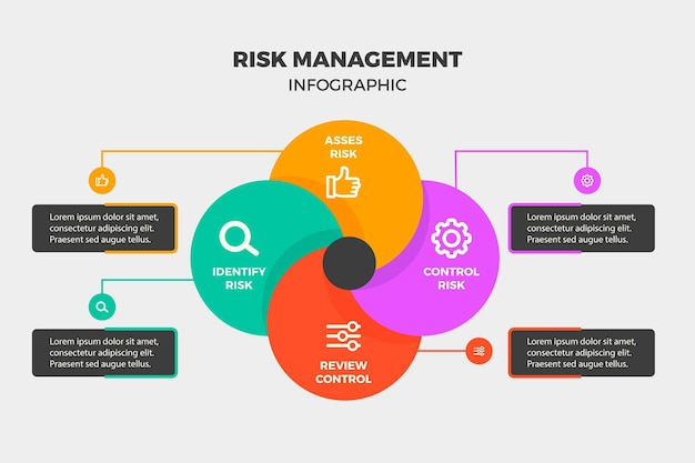 Risk management infographic template Free Vector