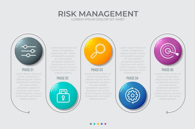 リスク管理インフォグラフィックテンプレート 無料ベクター