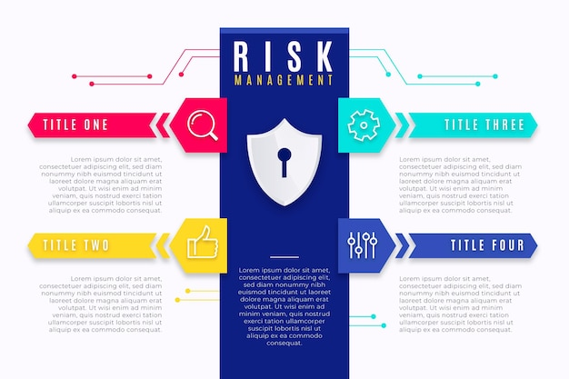 Risk management infographic Free Vector