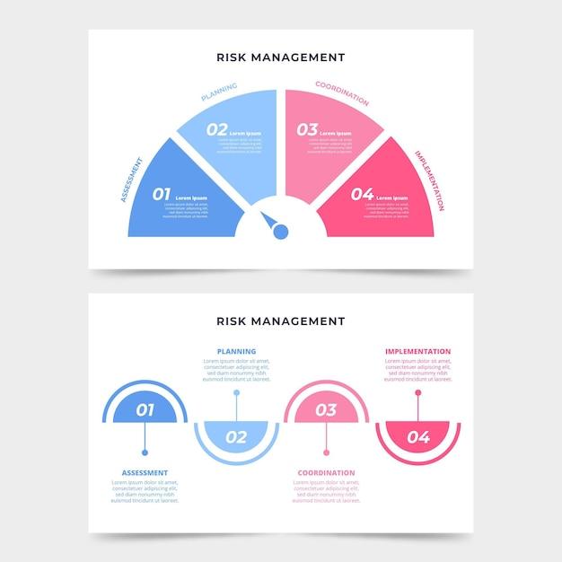 Управление рисками инфографики Бесплатные векторы