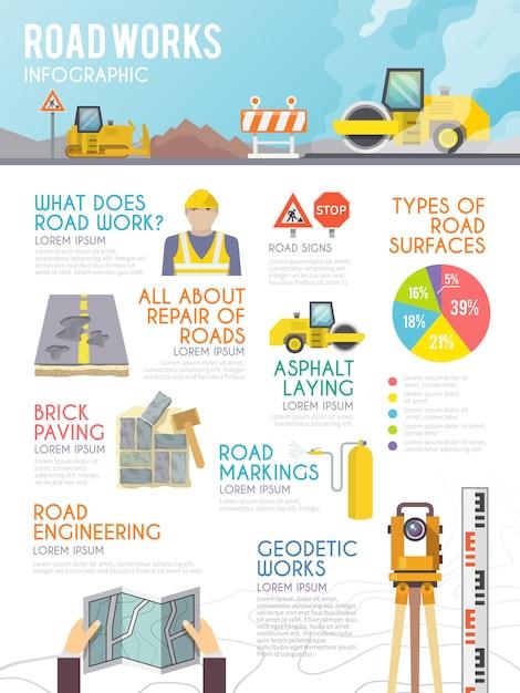 Road worker infographics Free Vector