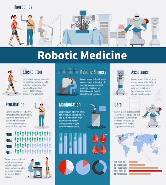 Robotic  medicine infographics layout with prosthetics and exoskeleton information robot assistance Free Vector