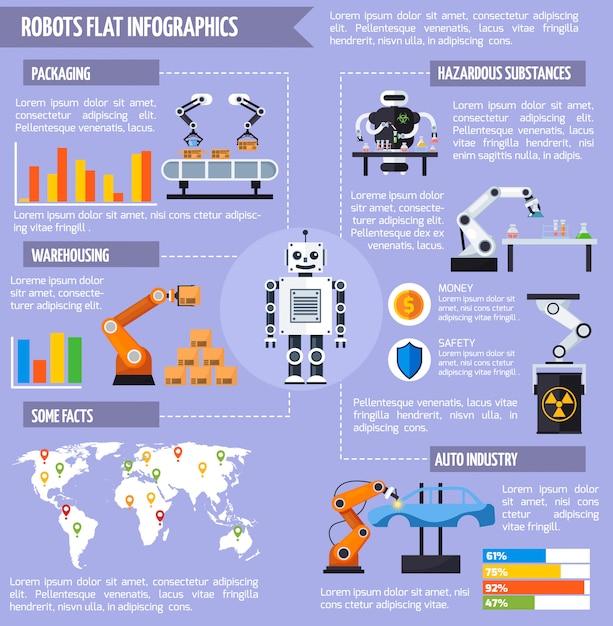 Robots infographic set Free Vector