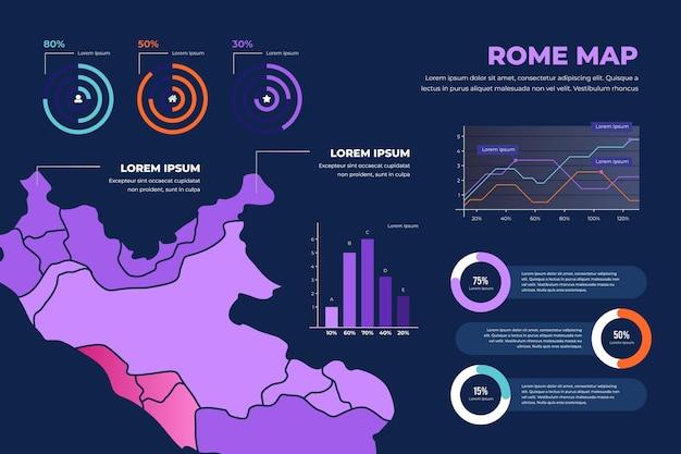 Roma città mappa infografica design piatto Vettore gratuito