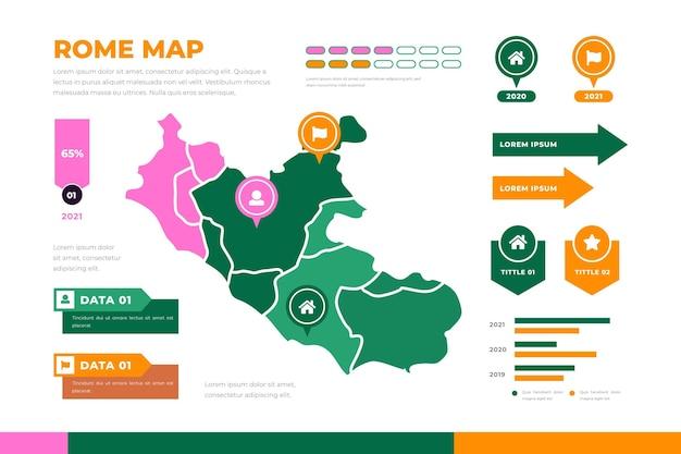 Roma mappa infografica design piatto Vettore gratuito