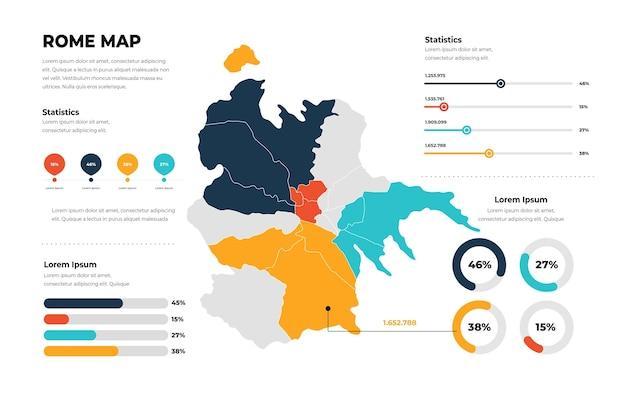 フラットなデザインのローマの地図のインフォグラフィック 無料ベクター