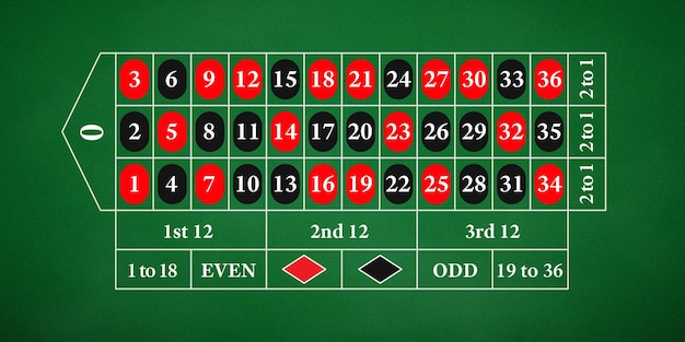 Стол для рулетки. поле для игры в классическую европейскую рулетку с одним зеро на зеленой ткани. Premium векторы