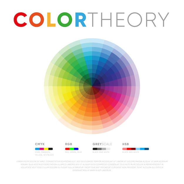Round template for color theory Premium Vector