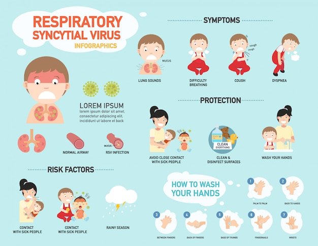 Rsv,respiratory syncytial virus infographic,illustration ...