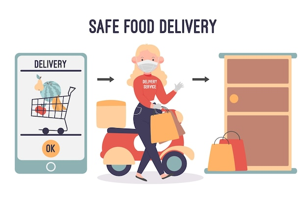 Safe food delivery with woman and smartphone Premium Vector
