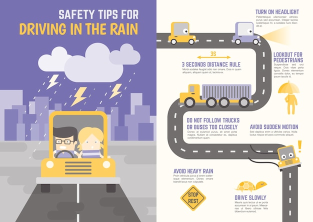 Premium Vector | Safety tips for driving in the rain