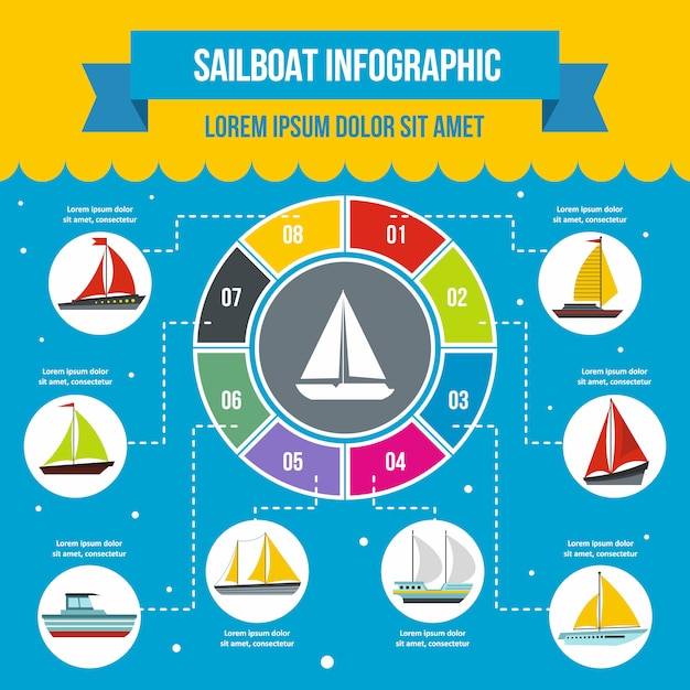 Sailboat infographic template, flat style Premium Vector