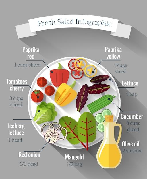 Informazioni sulla cucina di insalata. vitamina e cetriolo, pepe e lattuga, Vettore gratuito
