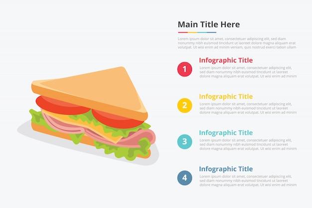Sandwich food infographic template Premium Vector