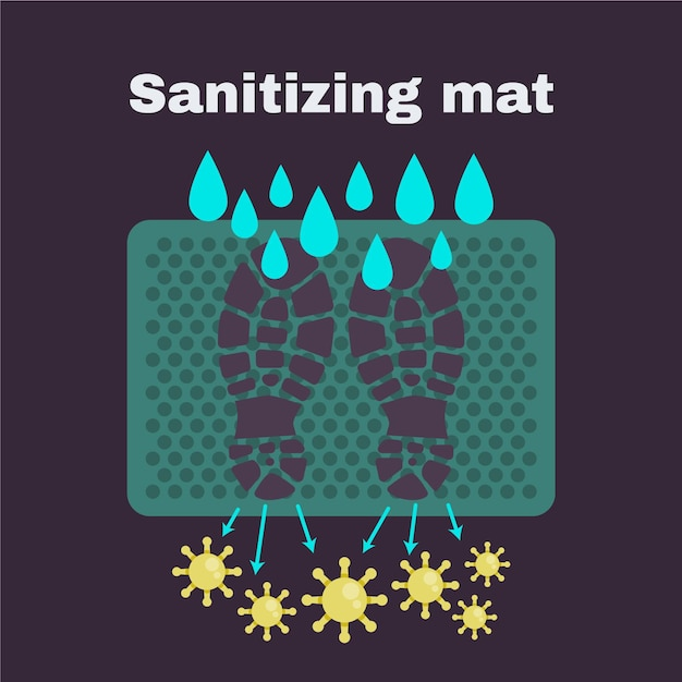 Sanitizing mat concept Free Vector