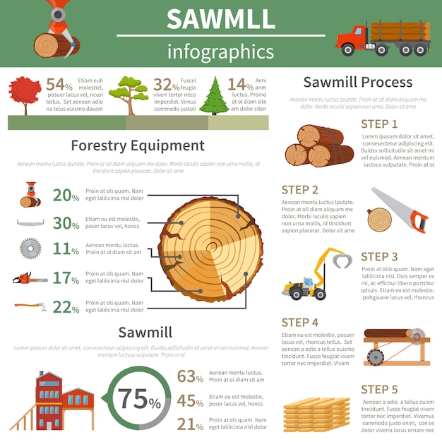 Sawmill timber flat infographic Free Vector
